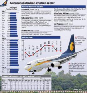 Jet crisis